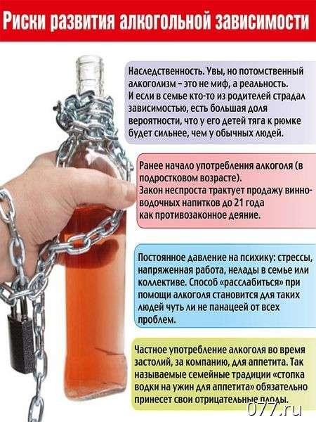 Лечение алкоголя анонимно